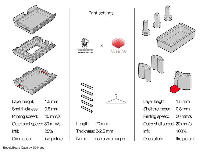 Print Settings Beagleboard.jpg