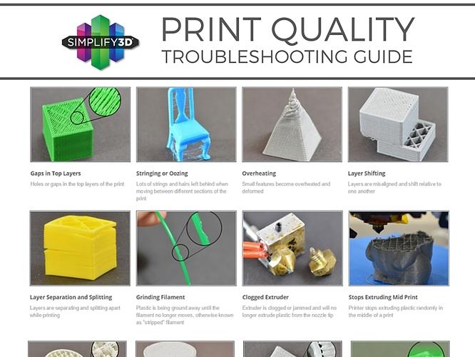 Troubleshooting Guide w Simplify3D logo.jpg