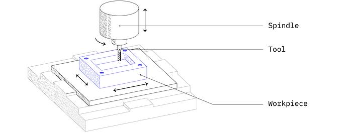 cnc-illustration-CNC_MILLING_WIDE