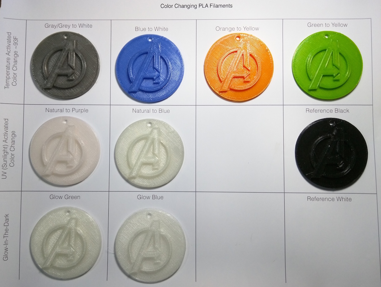 Color Changing PLA Filaments - 3D Printing / Materials
