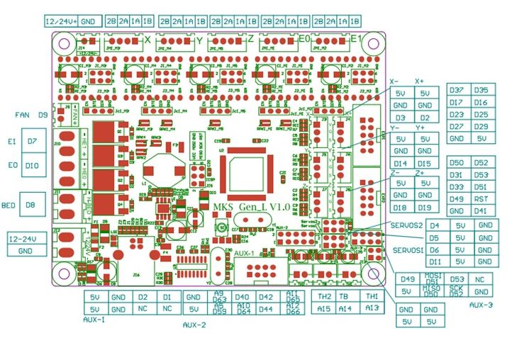 mks gen l  Marlin + MKS GeN L Filament sensor pins - Software - Talk ...
